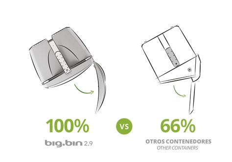 Contenedores de superficie Formato Verde y de carga lateral de larga duración, 2.900L. Big Bin 2.9